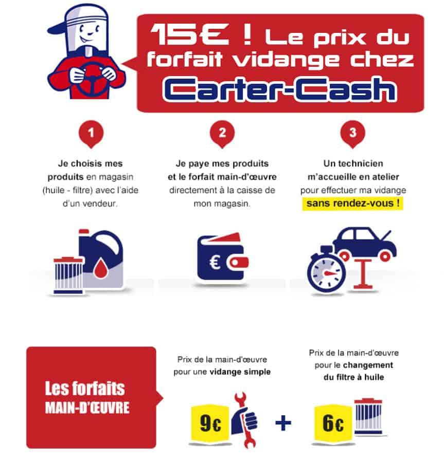 Prix du forfait vidange carter cash